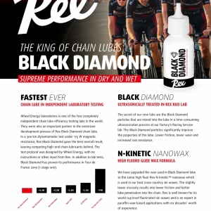 Rex Bicycle products all combined 2020-1